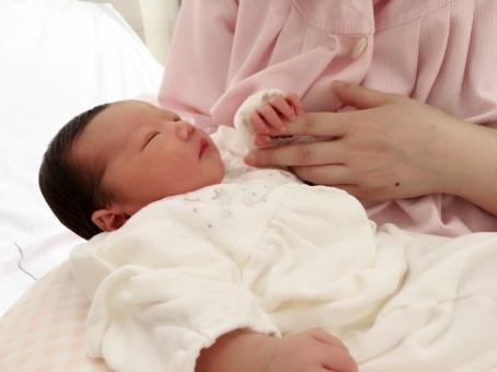 出産に関する不安